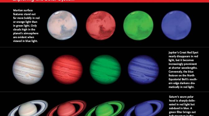 Uso de filtros de colores para la observación planetaria