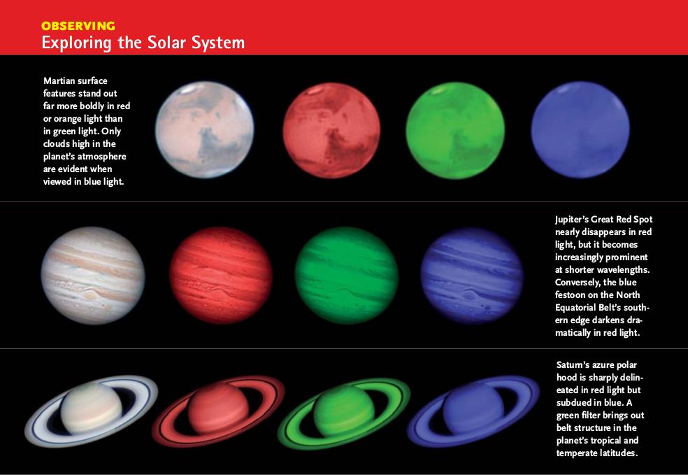 filtros_y_planetas